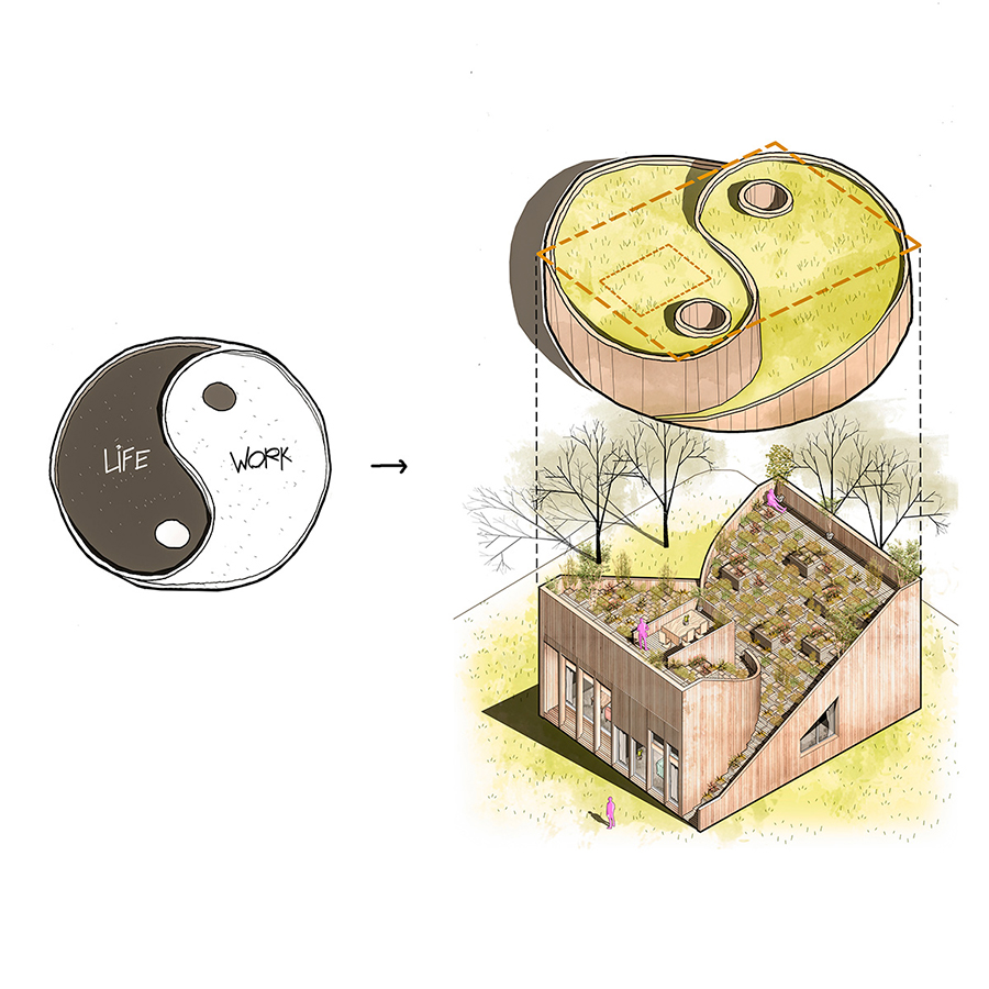 Crea.Tips - Doğa - Tasarım - Mimari - Ying Yang House - Penda - Garden Roof - Sustainable Food Production